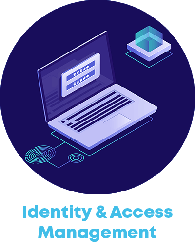 computer icon and the word identity & access management