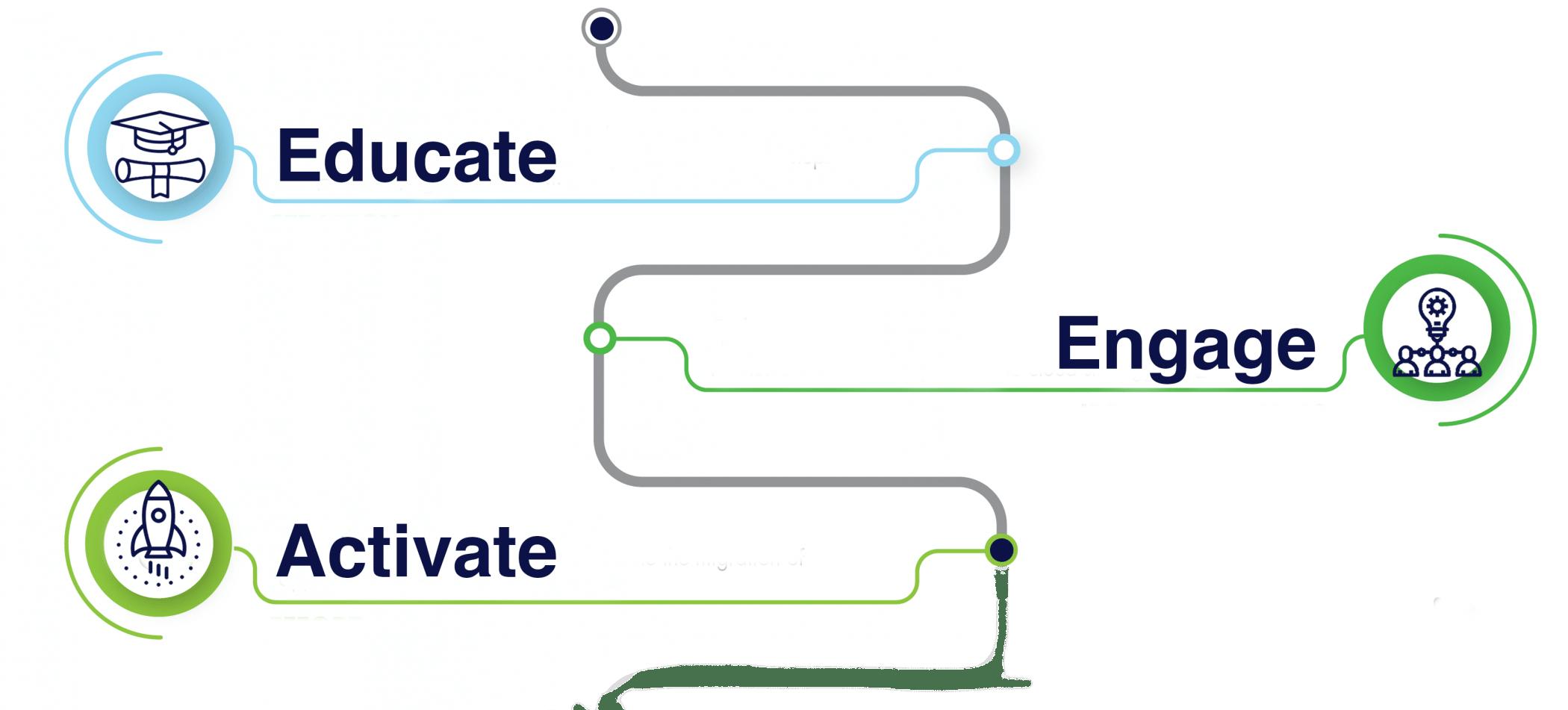 roadmap to cloud analytics workshop